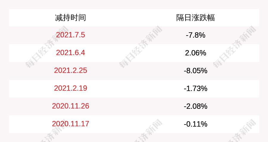 灥喜锅解析iPhone13与iPhone12对比?