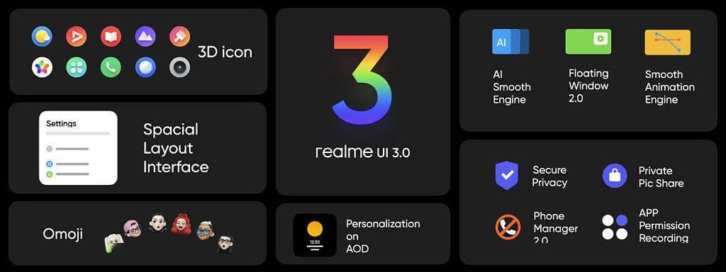 realme UI 3.0 海外机型适配路线图公布,系统亮点简要一览