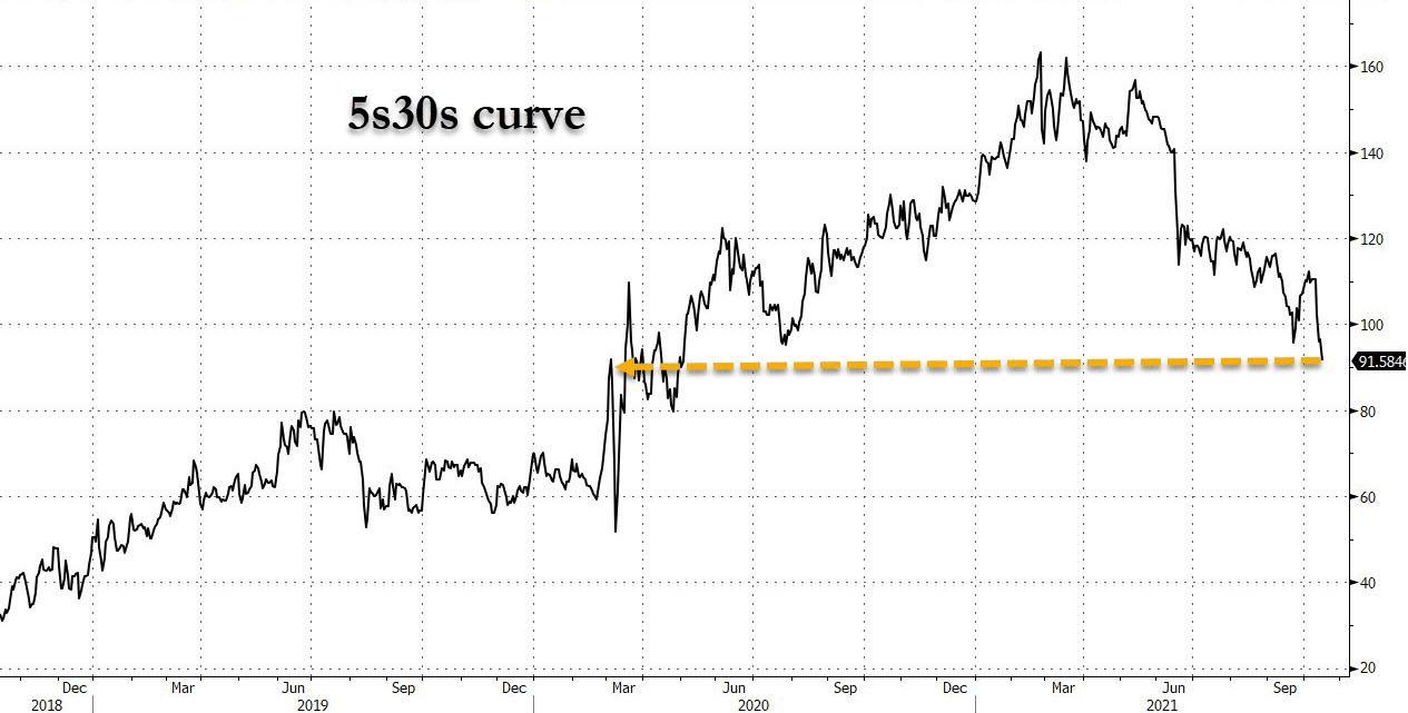 美银美林:美联储已经犯了错,明年每个美国人将付出代价