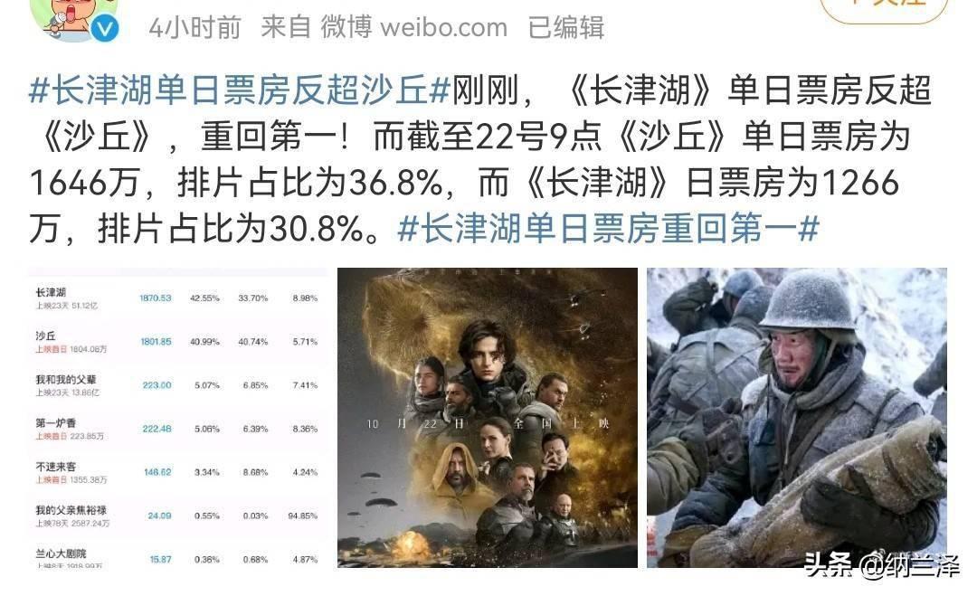 《长津湖》单日票房反超好莱坞大片,保持第一,网友:欢迎来战